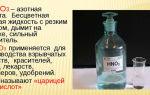 Химический ожог кожи: первая помощь и лечение в домашних условиях