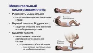 Ушиб головного мозга: симптомы и лечение, последствия