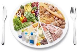 Грыжа пищевода: симптомы и лечение, диета, причины возникновения