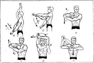 Перелом головки плечевой кости: компрессионный, механизм