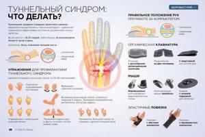 Болят пальцы рук при сгибании: сгибы, утром, причины