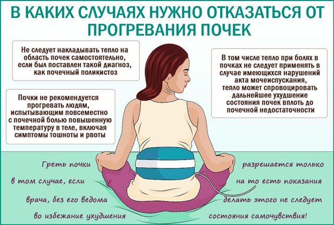 Можно ли греть почки при болях: грелкой, принимать горячую ванну