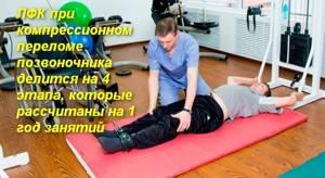 ЛФК при компрессионном переломе позвоночника: гимнастика, зарядка