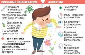 При пневмонии болит голова: что делать, головные боли