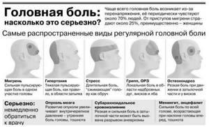 Стреляющая боль в голове: резкая, головная боль, в одном месте