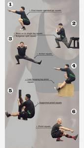 Какие бывают травмы колена, их симптомы, первая помощь и лечение