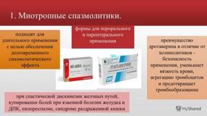 Таблетки от боли в почках: что принимать, из лекарств