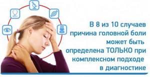 Частые головные боли у женщин: почему часто болит голова, причины