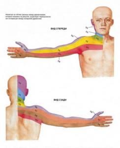 Боль слева под ключицей при вдохе