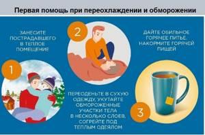 Первая медицинская помощь при различных травмах