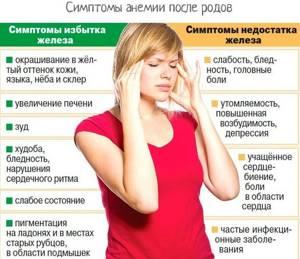 Болит голова после родов: что делать, головные боли, постоянно