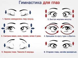 Болят глаза от компьютера: очень сильно, что делать