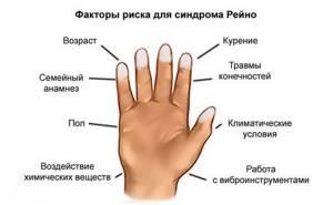 Немеет большой палец на правой руке: причины и лечение