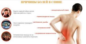 Боль ниже поясницы: слева, справа, острая, причины